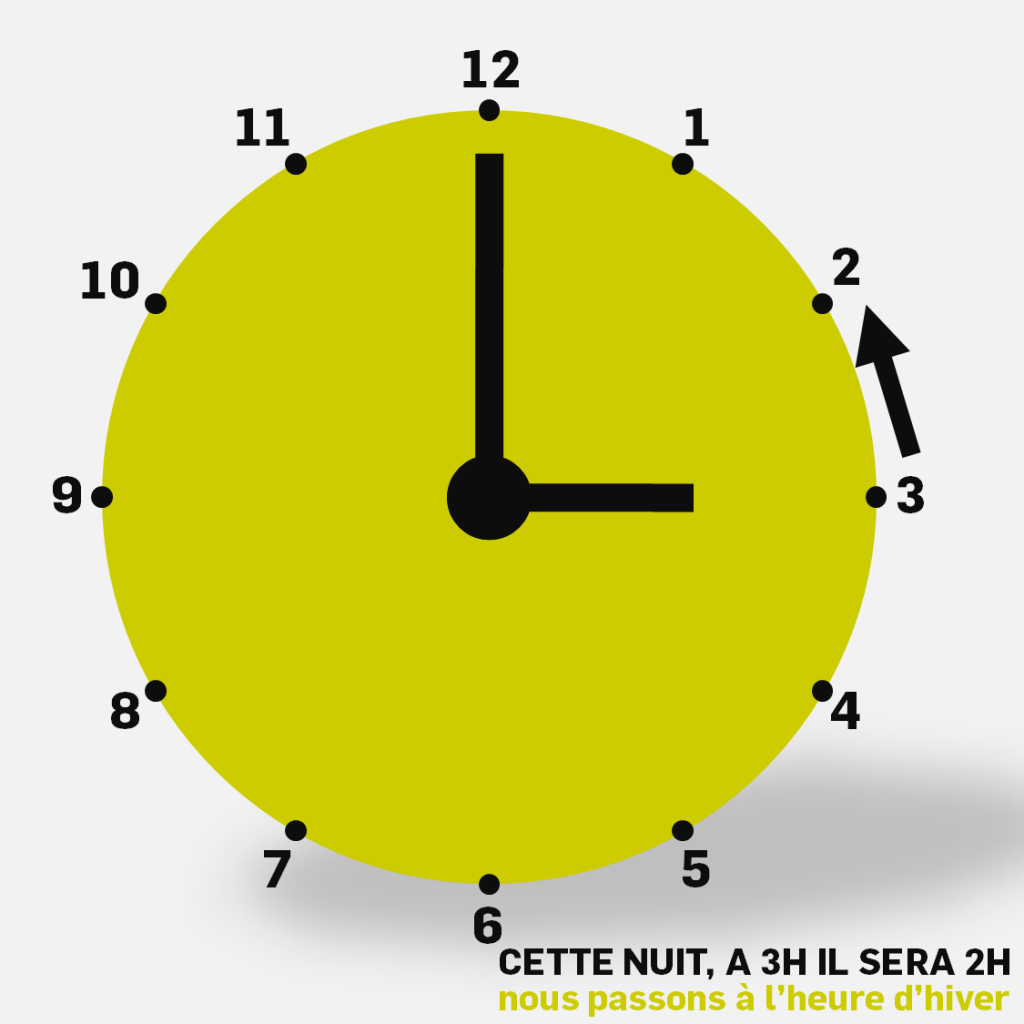 Changement d'heure (-1H)