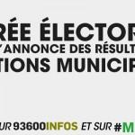 Résultats du 2nd tour des élections municipales #MUN93600: Bruno Beschizza élu