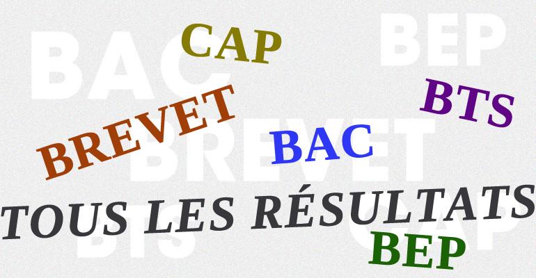 Cliquez sur l'image pour accéder à resultatsexams.93600infos.fr