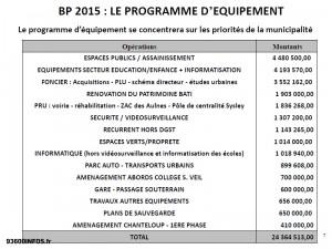BP 2015 - p7